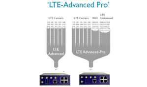 LTE Advanced LTE Advanced Pro